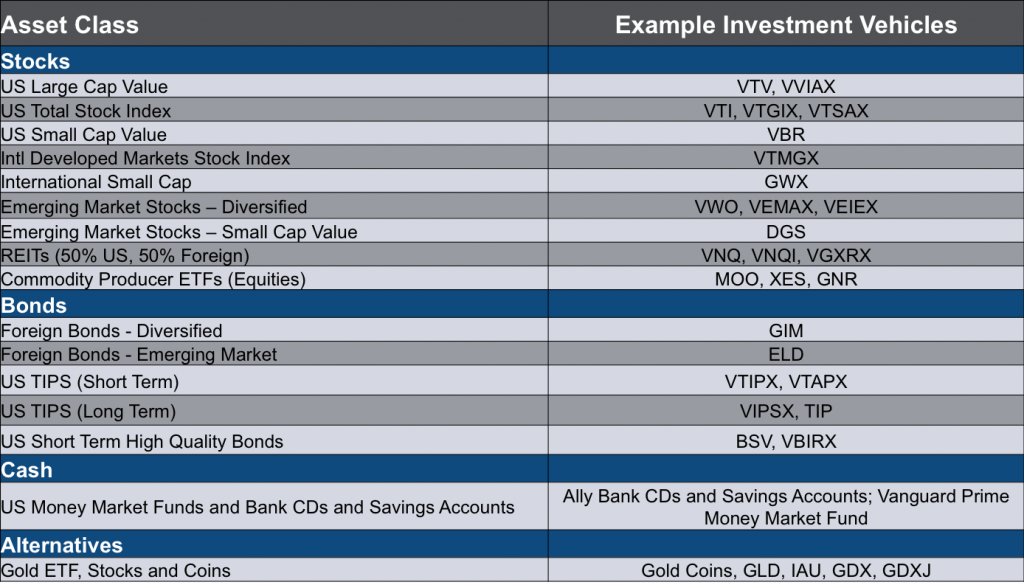 Sample Investment Vehicles