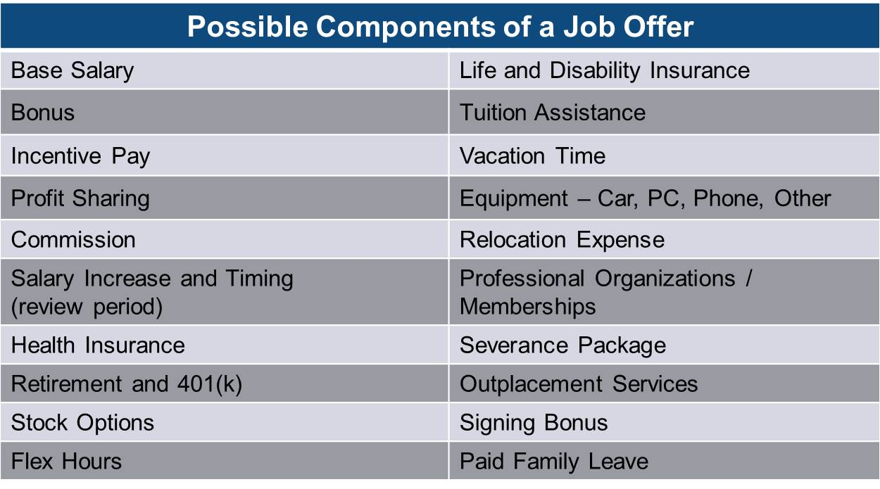 negotiating comcom job offer chart from excel